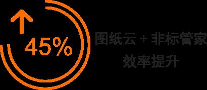 图纸云+非标管家 效率提升45%